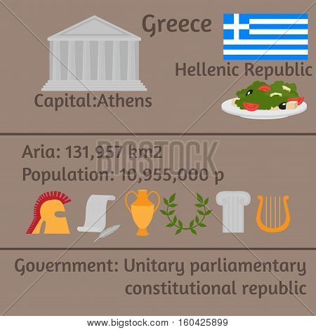 National Greece flag. Travel Greek Culture Landmarks and cultural features flat icons design set.