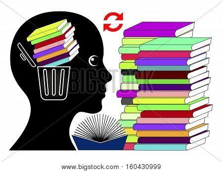 Learning and Memory. Student forgets his book knowledge over time