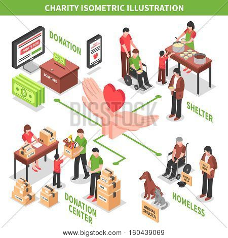 Charity donation center helping homeless and needy people and animals isometric vector illustration