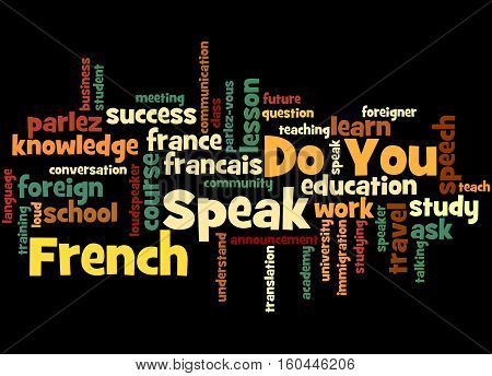 Do You Speak French, Word Cloud Concept 7