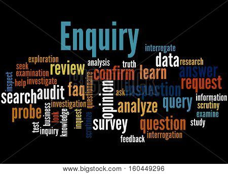 Enquiry, Word Cloud Concept