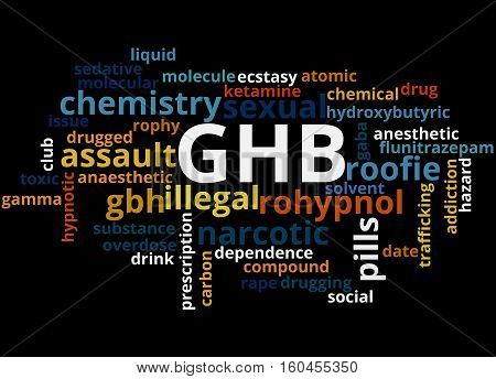Ghb - Gamma-hydroxybutyrate, Word Cloud Concept 2