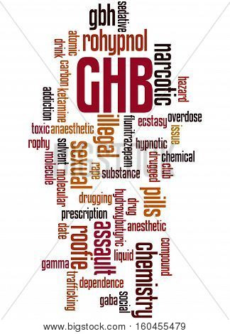 Ghb - Gamma-hydroxybutyrate, Word Cloud Concept 3