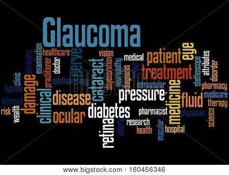 Glaucoma, Word Cloud Concept 2