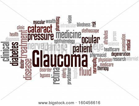 Glaucoma, Word Cloud Concept 7