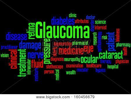 Glaucoma, Word Cloud Concept 9