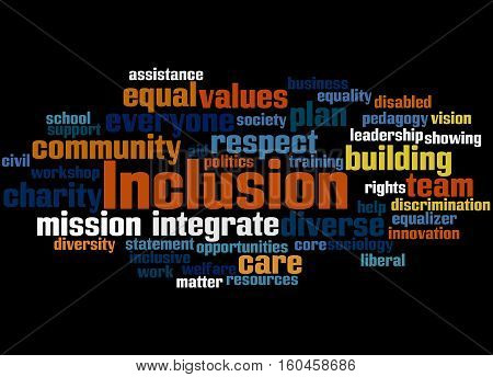 Inclusion, Word Cloud Concept 7