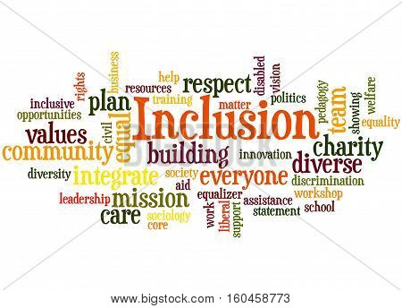 Inclusion, Word Cloud Concept 8
