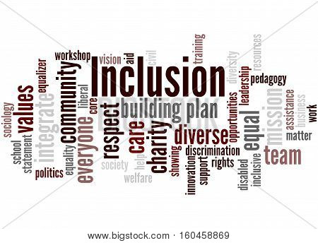 Inclusion, Word Cloud Concept 9
