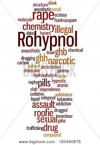 Rohypnol, Word Cloud Concept