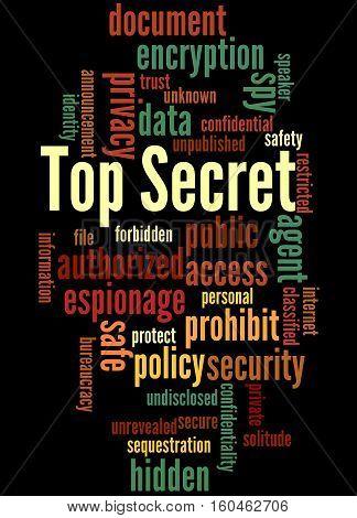 Top Secret, Word Cloud Concept 7