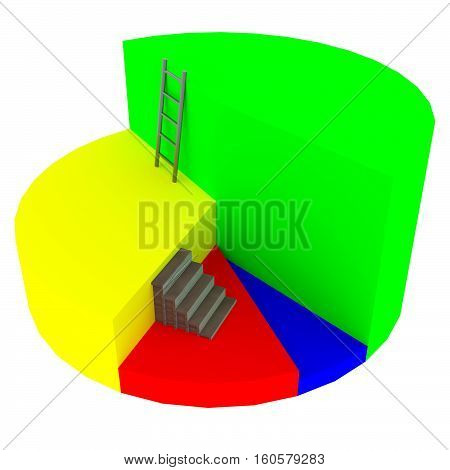 A 3D rendering of a blocky pie chart with varying levels, a set of stairs, and a ladder isolated on white.