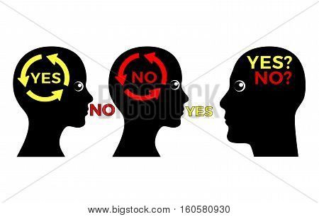 Yes or No Conflicts. Unclear and faulty messages between couple leading to misunderstanding and misinterpretation