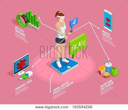 Digital healthy lifestyle isometric template with girl and different devices for health monitoring isolated vector illustration
