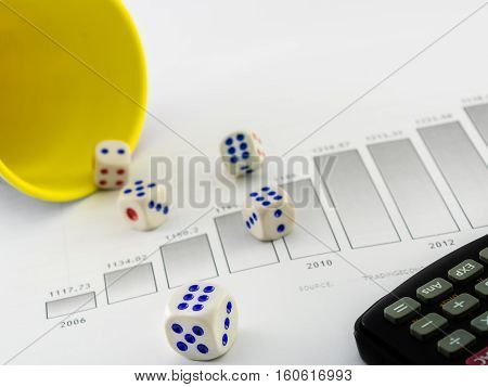 Market analysis through probability dice histogram and calculator