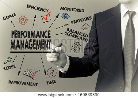 Business man writing - Performance Management concept. Green background