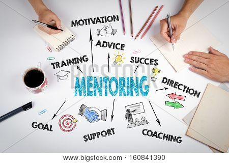 Mentoring Concept. The meeting at the white office table