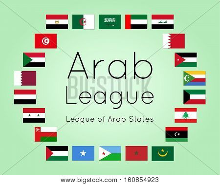 Member states of Arab League set of country flags (League of Arab States regional organization of Arab countries) vector illustration flat icons. Image for infographic design banner for summit.