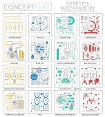 Infographics mini concept Genetics and biochemistry icons for web. Premium quality design web graphics icons elements. Genetics and biochemistry concepts poster