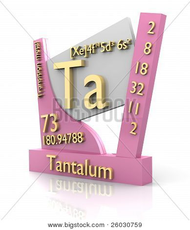 Tantalum Form Periodic Table Of Elements - V2
