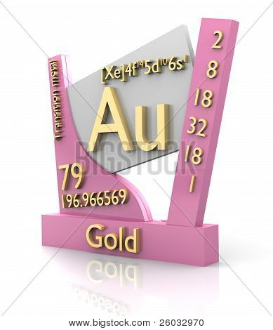 Gold Form Periodic Table Of Elements - V2