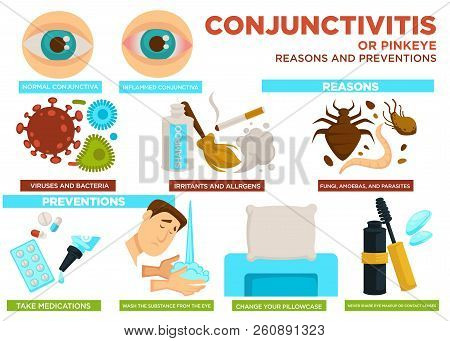 Conjunctivitis Or Pinkeye Reasons And Preventions Poster Vector