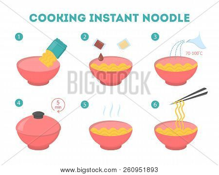 Cooking Instant Noodle In A Bowl Instruction.