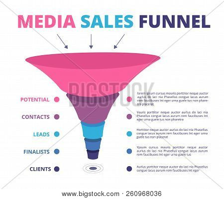 Sales Funnel. Leads Marketing And Conversion Funnel Vector Infographic. Sale Funnel And Target, Char