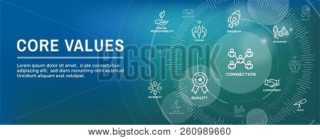 Core Values Web Header Banner Image With Integrity, Mission, Etc Icon Set