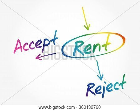 Accept Or Reject Rent Decide Mind Map, Business Concept
