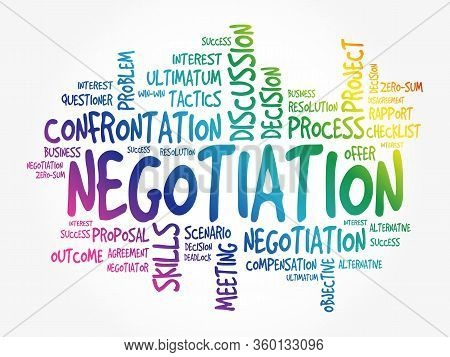 Negotiation Word Cloud Collage, Business Concept Background