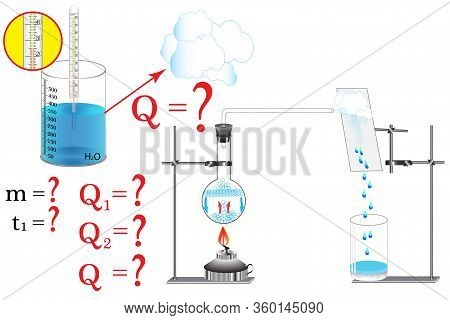 The Physical Task Of Studying The Topic Of Thermal Phenomena Is To Calculate The Amount Of Heat That
