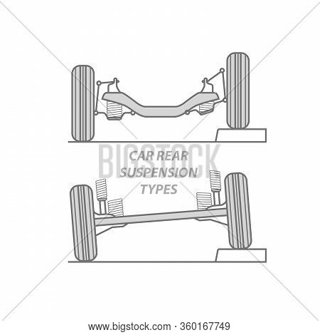 Difference Between Car Rear Suspension Types - Solid Axle Beam And Rear Independent Suspension, Rear