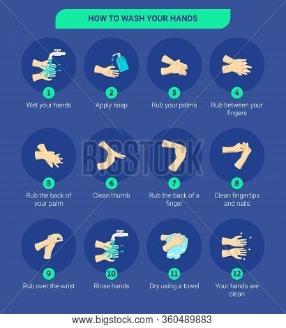 Step By Step Infographic Illustration Of How To Wash Your Hands. Infographic Illustration Of How To