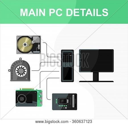 Main Pc Computer Details In Vector Illustration Concept. Motherboard, Cooler, Cpu Processor, Hard Di
