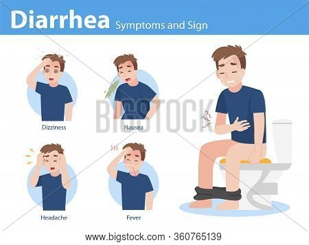 Diarrhea Symptoms And Sign Info Graphic Elements The Signs Of Corona Virus Symptoms , Health Care Co