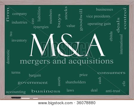 M & A (Mergers and Acquisitions) Word Cloud Concept on a Blackboard with great terms such as deals ebitda ceo shareholders and more. poster