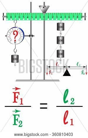 The Problem With Physics On The Topic Of Simple Mechanisms Is A Lever, You Need To Calculate The For