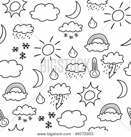 Weather Background