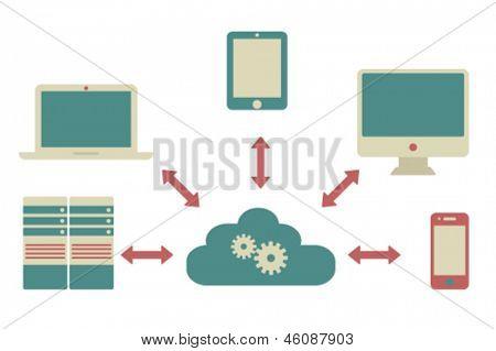 cloud service. flat design elements