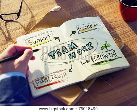Personal Perspective of a Person Planning for Teamwork