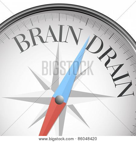 detailed illustration of a compass,with brain drain text eps10 vector