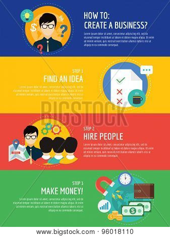 Startup business creation infographic. Command, labor, idea and work with new team. Vector stock illustration for design