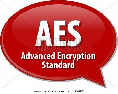 Speech bubble illustration of information technology acronym abbreviation term definition AES Advanced Encryption Standard poster
