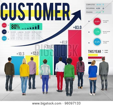 Customer Client Consumer Satisfaction Service Loyalty Concept poster