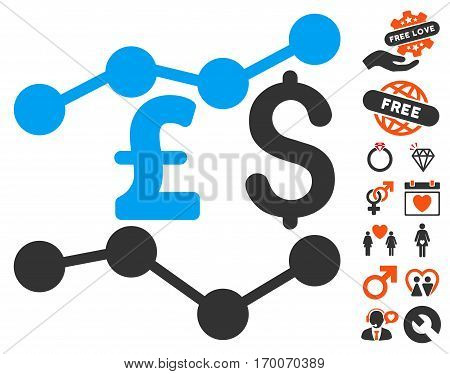 Pound And Dollar Trends icon with bonus decoration symbols. Vector illustration style is flat iconic symbols for web design app user interfaces.