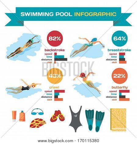 Set of infographics about swimming in the pool. Styles swimmers. Breaststroke front crawl butterfly backstroke. Accessories for swimming. Vector flat cartoon illustration.