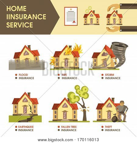 Home insurance service and damaged buildings set. Vector illustration of hands protecting house near document, house icons suffered from flood and fire, storm and earth quake, fallen tree and theft