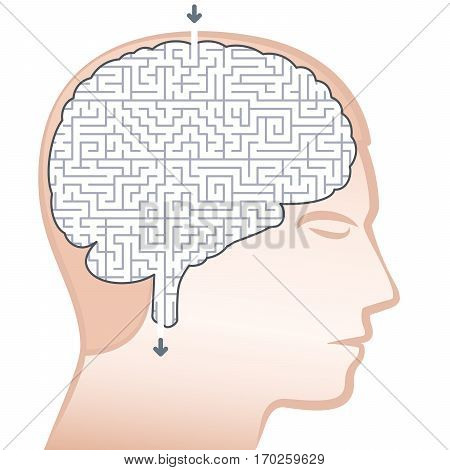Brain maze - symbol for complex or complicated thinking.