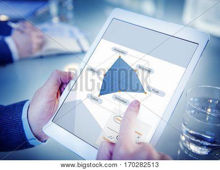 Analysis Innovation Opportunities Strengths Strategic